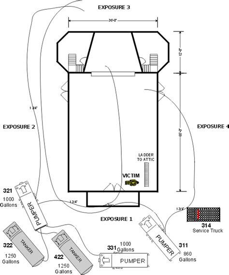 diagram of church fighter fatality investigation report f99 04 cdc niosh
