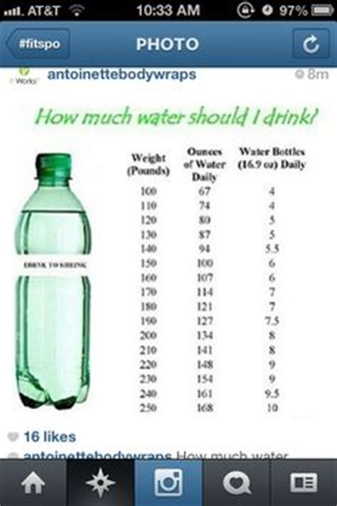 How Much Distilled Water Should I Drink To Detox by No College 15 On 214 Pins