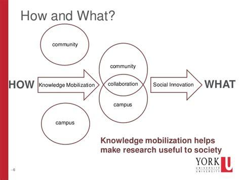 Phipps Kmb Impact Evaluation Framework Pecha Kucha