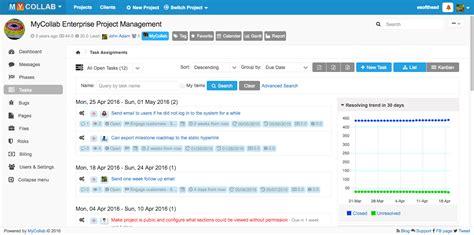 Spreadsheet Web Application Open Source by Web Based Database Application Open Source Ggetds