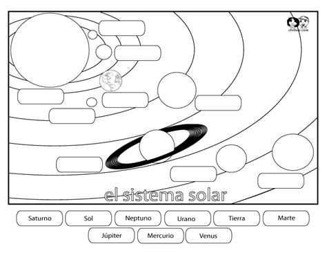 Solar System Worksheet by Solar System Coloring Pages For Az Coloring Pages