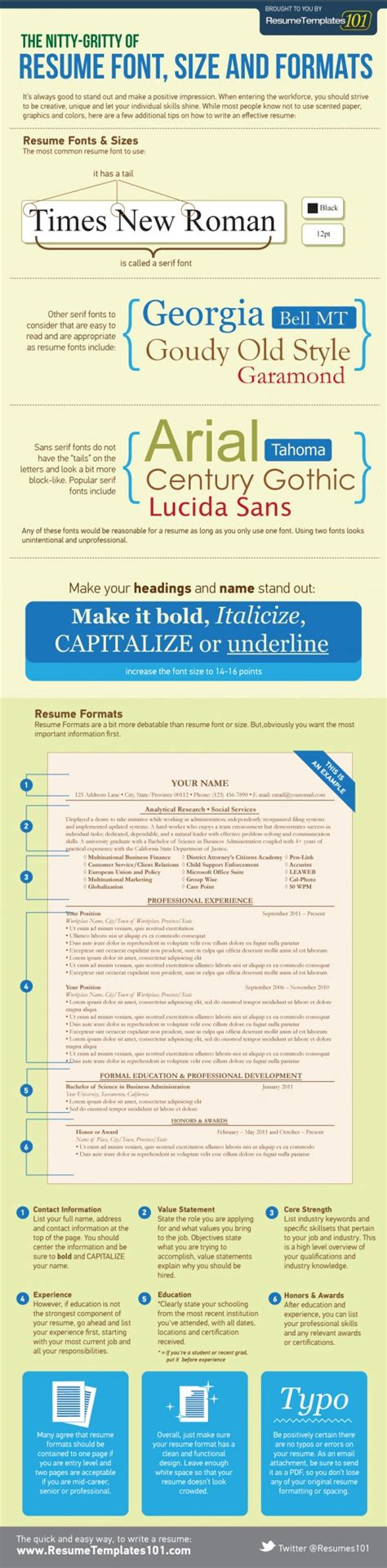 best cv font size and format for a successful application infographic