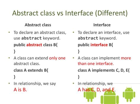 what is difference between interface and abstract class in