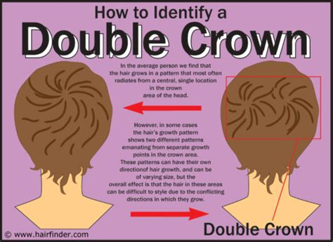 cutting double crown what is a double crown