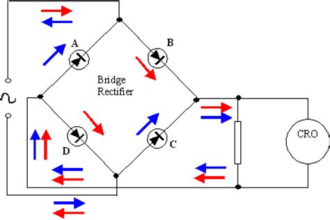 diodes half wave rectifier edumission physics form five chapter 4 half and wave rectification