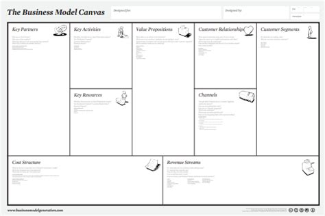 Business Model Canvas Template Word Business Letter Template Business Model Template Ppt