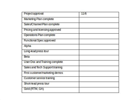 product outline template 13 product strategy templates free sle exle