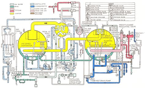 steam boiler piping schematic boiler diagram free engine image for user manual