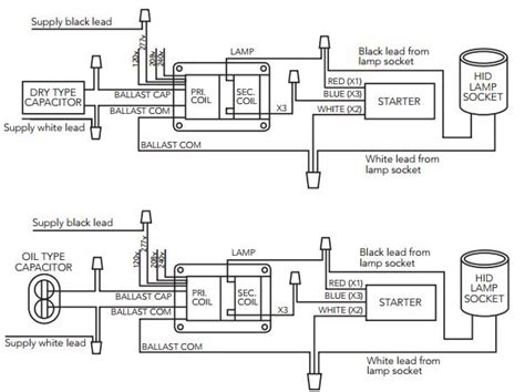 wiring diagrams for pulse start ballasts ballast wire
