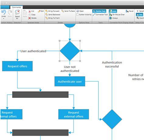 xaml flow layout wpf diagramming control infragistics