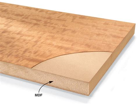 Plywood Grades Mdf Vs Wood Veneer
