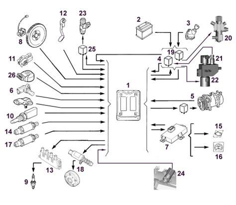 geo metro wiring diagram on storm. geo. wiring diagram site