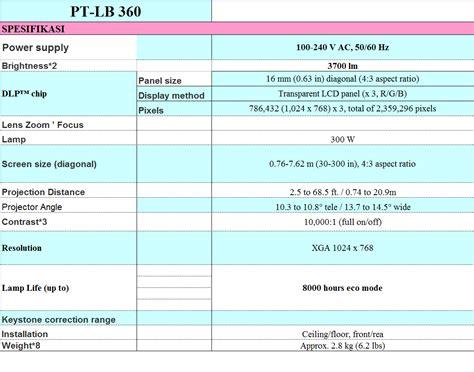 Panasonic Lcd Proyektor Pt Lb383 Garansi Resmi 2 menjual dlp projector dan lcd projecctor garansi distributor