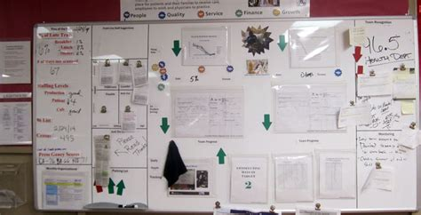 visual design management geneva lean healthcare visual management empowering the workforce