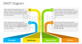 Swot analysis powerpoint template 2