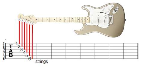 tutorial belajar melodi guitar cara membaca tab pada guitar pro
