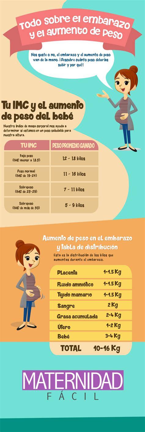 cuanto es el aumento gastronomico argentina 2016 aumento salarial de empleados estatales de colombia en