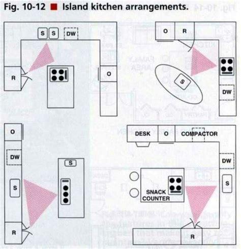 popular island kitchen arrangements kcma kitchen cabinet