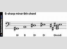 basicmusictheory.com: G-sharp minor 6th chord G Sharp Minor Piano Chord