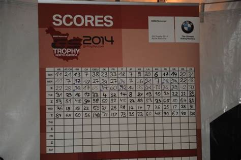 Bmw Motorrad Finance South Africa by Bmw Motorrad International Gs Trophy America 2014