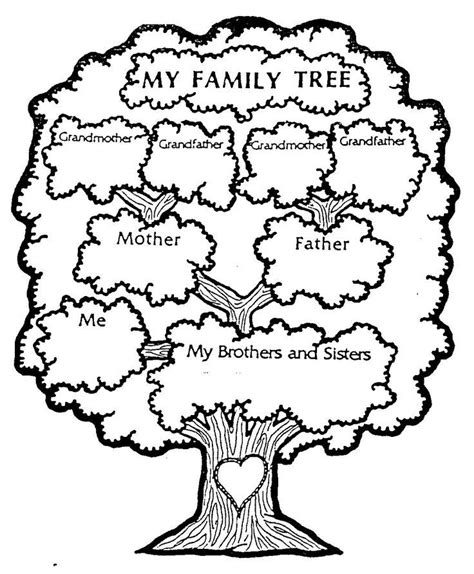 printable family tree pages printable tree template coloring home
