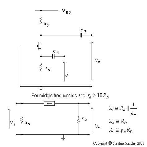 transistor hybrid equivalent circuit what is unbypassed emitter resistor 28 images z in for small signal analysis with bjt for