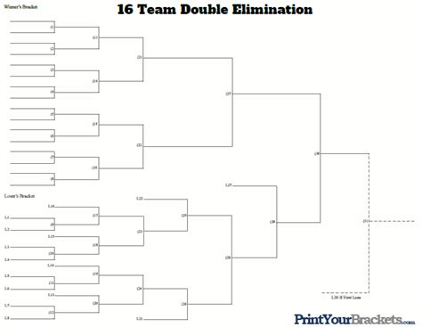 16 team bracket template pin blank 16 team tournament bracket image search results