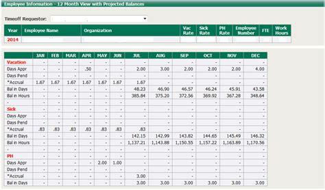 Accrual Report Template Uab Human Resources Elas