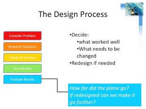 process layout youtube the design process scanga youtube