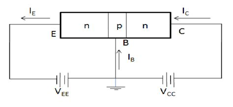fungsi transistor common base numpy how to apply piecewise linear fit for a line with both positive and negative slopes in