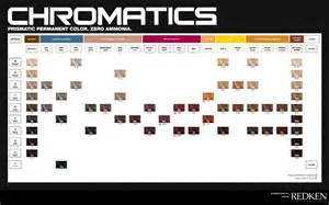 chromatics color chart redken hair color chart chromatics om hair