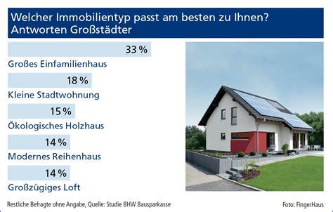 Musterbrief Widerspruch Postbank Postbank Gro 223 St 228 Dte Energiesparen Im Gro 223 En Einfamilienhaus