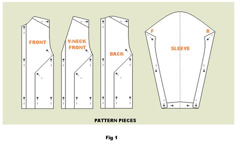 pattern for a jumper lining sweaters and jumpers with front closure sewing