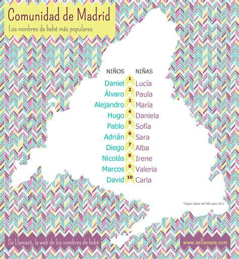 los 100 nombres de beb s m s populares entre los latinos madrid on pinterest