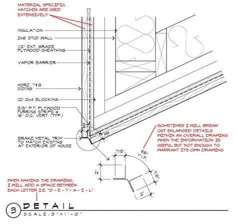 graphic standards for architectural cabinetry life of an architectural drawing numbering design and drafting