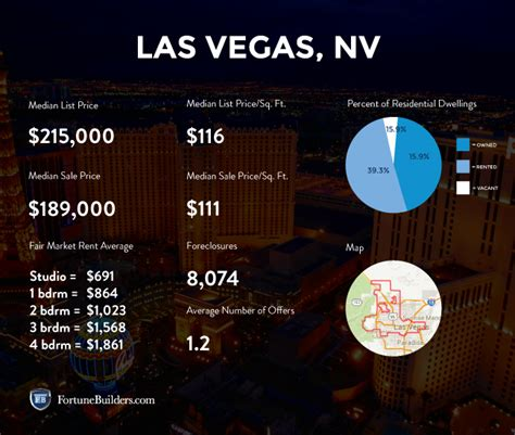 las vegas housing market las vegas real estate market trends