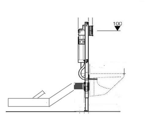 zwevend toilet afvoer afvoer hangtoilet zwevend toilet