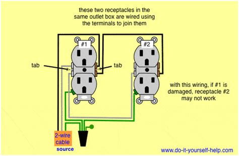 2 receptacle wiring diagram wiring diagram schemes
