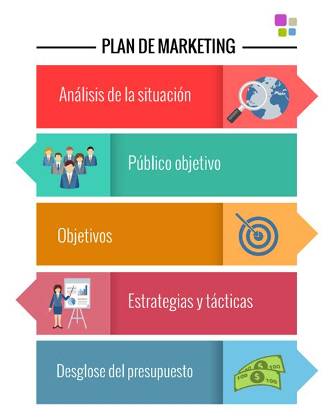 que es un layout en marketing qu 233 es un plan de marketing digital y c 243 mo se hace