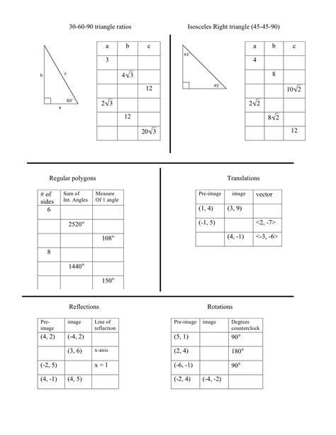 Geometry Review Worksheets by Mrmillermath Differentiating Differentiation