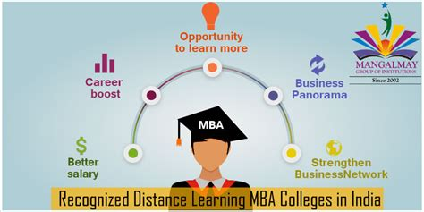 Mba In Biotechnology Colleges In India by Recognized Distance Learning Mba Colleges In India