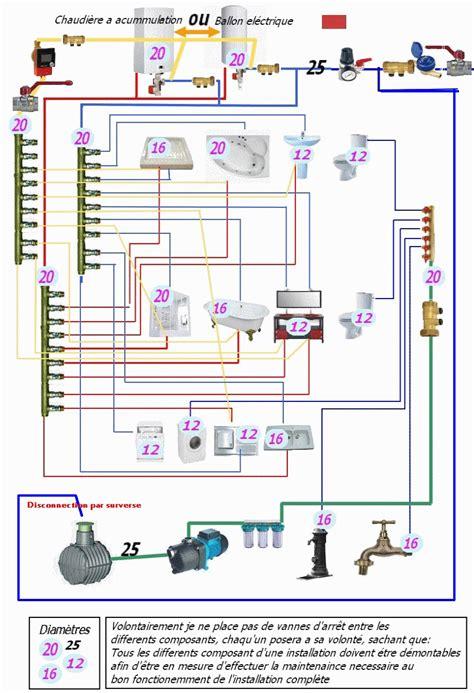 calcul chambre froide gratuit info sch 233 ma de plomberie ou chauffage avec nourrices
