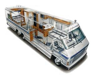 getting around via motor home