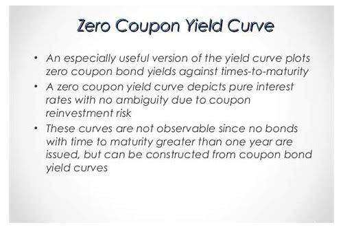 zero coupon yield to maturity