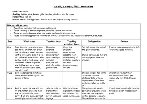 Invitation Letter Ks1 invitations planning by taw2704 teaching resources tes