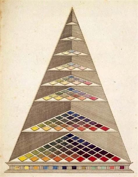 1000 images about color charts on paint colors vintage colors and watercolour