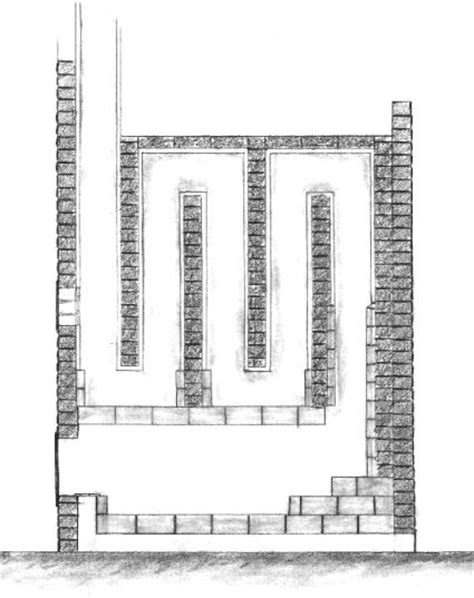 Russian Fireplace Plans by Raised Bed Plans Garden Russian Stove Plans