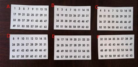 guess my number printable cards binary math tricks to guess alpalmisswin s blog