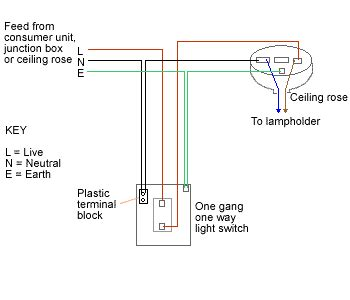 wiringlight switch diagramreviews photos schematic
