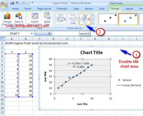 tutorial membuat grafik di excel 2013 cara membuat grafik regresi linier di excel 2007